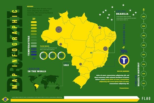 Brésil carte infographique au design plat