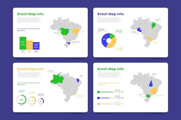 Brésil carte infographique