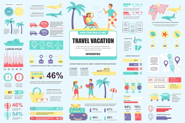 Bundle voyage vacances infographie ui, ux, éléments kit