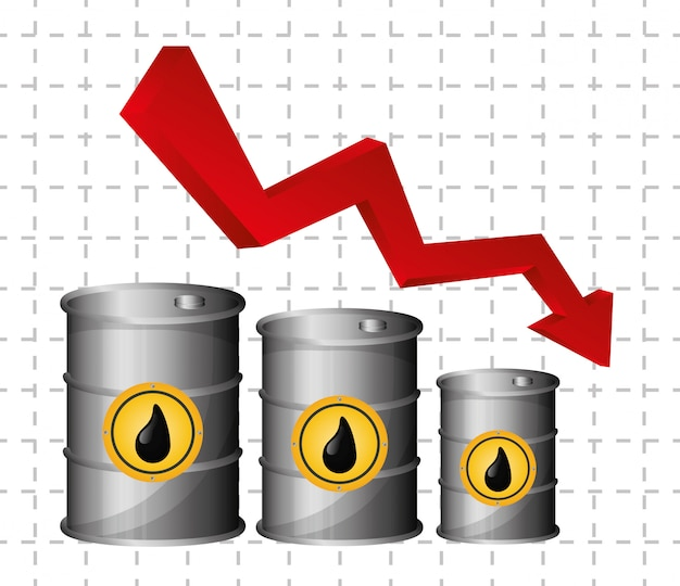 Calcul du prix du pétrole et du pétrole.