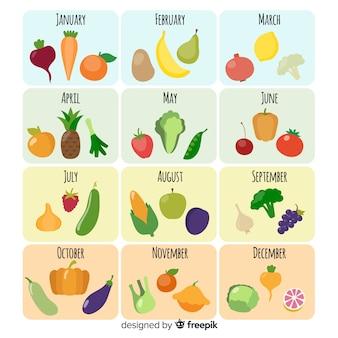Calendrier coloré de fruits et légumes de saison