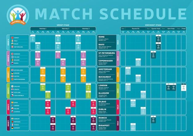 Calendrier des matchs de la phase finale du tournoi de football 2020, modèle