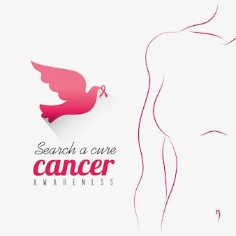 Campagne de lutte contre le cancer du sein