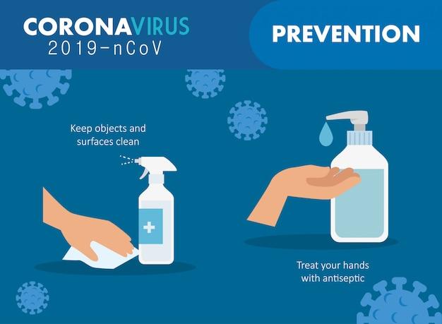 Campagne de prévention 2019 ncov avec icônes