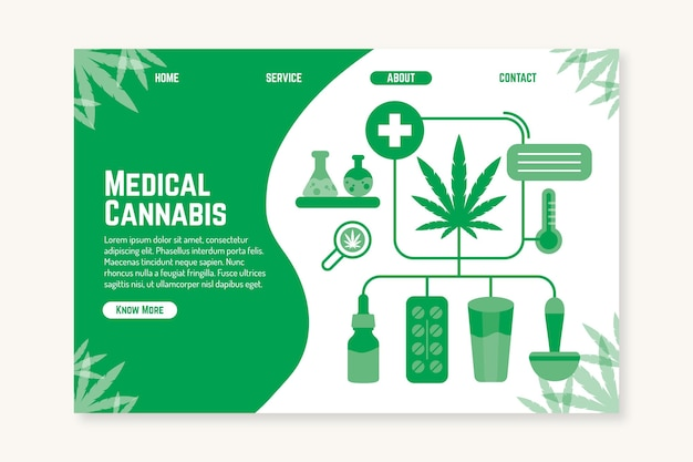Cannabis médical dans la page de destination du laboratoire