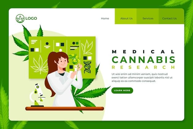Cannabis médical - page de destination