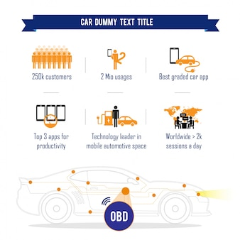 Car caractéristique infographique