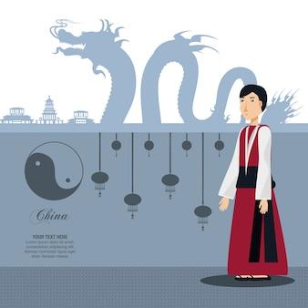 Caractère de l'homme de la culture chinoise