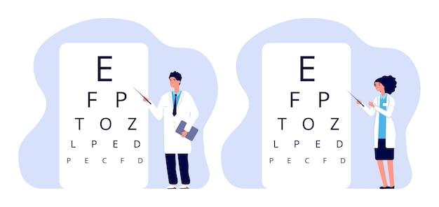 Caractères ophtalmologistes.