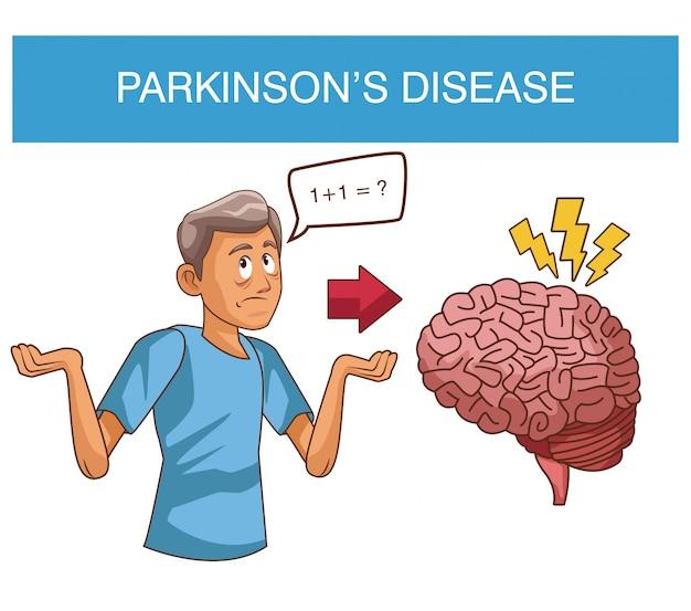 Caricature de la maladie de parkinson