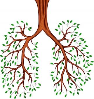 Caricature de poumons d'arbre
