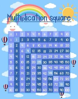 Carré de multiplication avec arcs-en-ciel