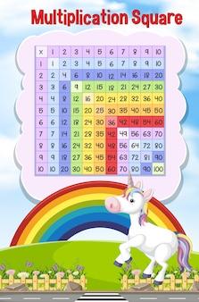 Carré de multiplication avec licorne et arc-en-ciel