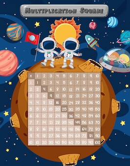 Un carré de multiplication mathématique