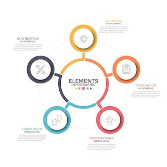 Carte circulaire. cinq éléments ronds colorés avec des symboles linéaires à l'intérieur placés autour d'un élément central. concept de 5 options d'affaires au choix. modèle de conception infographique minimal.