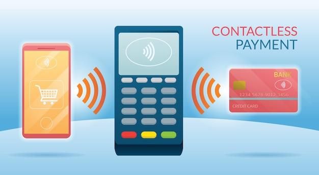 Avec carte de crédit, carte à puce et smartphone