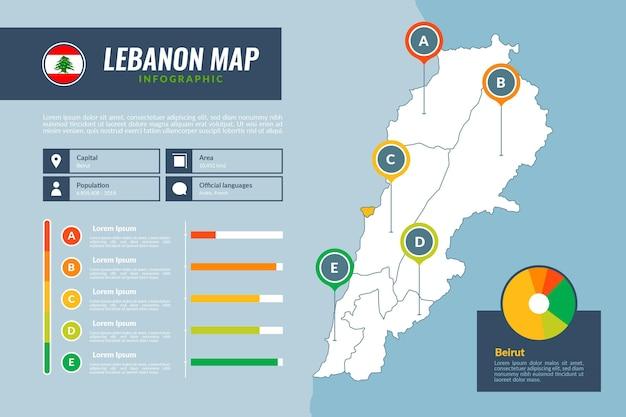 Carte du liban design plat
