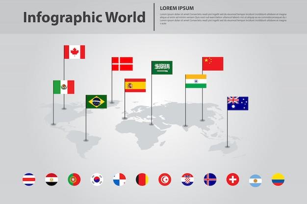 Carte du monde pays infographie, drapeaux du monde internationaux