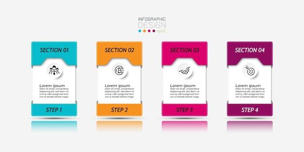 Carte de forme carrée, le processus par étapes décrit le processus comme une session appliquée à tout marketing ou communication d'entreprise