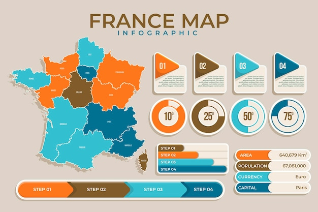 Carte de france infographique au design plat