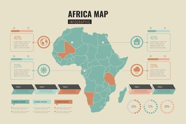 Carte infographique de l'afrique au design plat