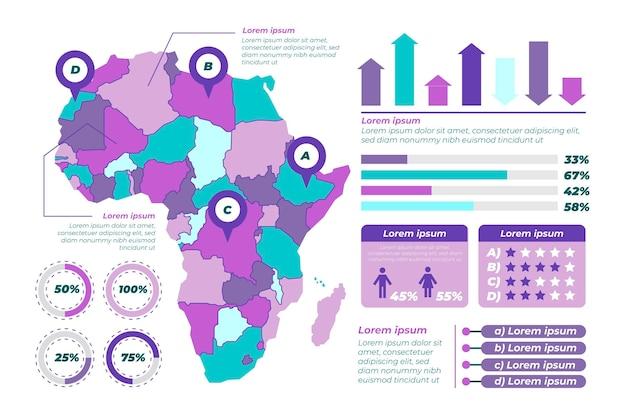 Carte infographique de l'afrique dessinée à la main