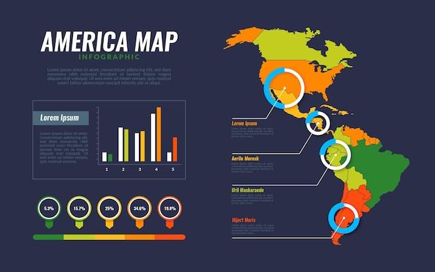 Carte infographique de l'amérique au design plat