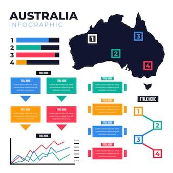 Carte infographique de l'australie plate