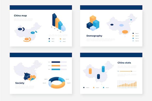 Carte infographique de la chine isométrique