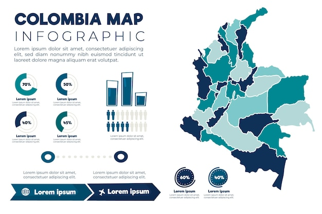 Carte infographique de la colombie dessinée à la main