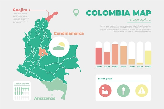 Carte infographique de conception plate de la colombie avec des graphiques