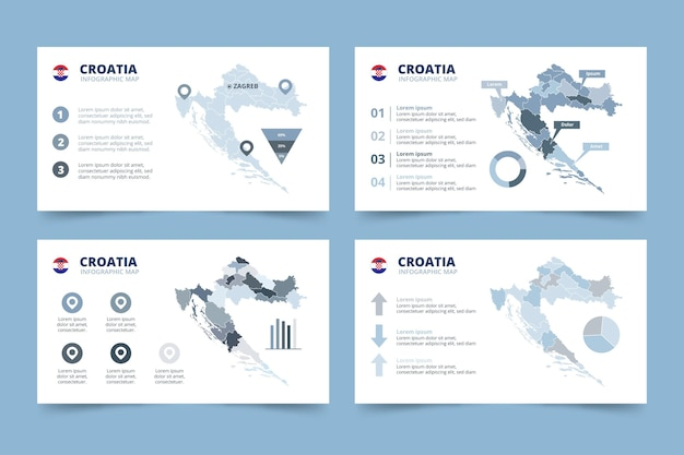 Carte infographique de la croatie dessinée à la main