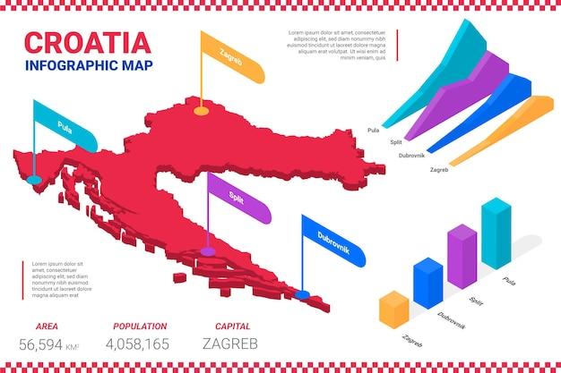 Carte infographique de la croatie isométrique