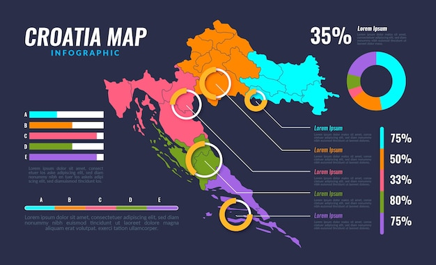 Carte infographique de la croatie