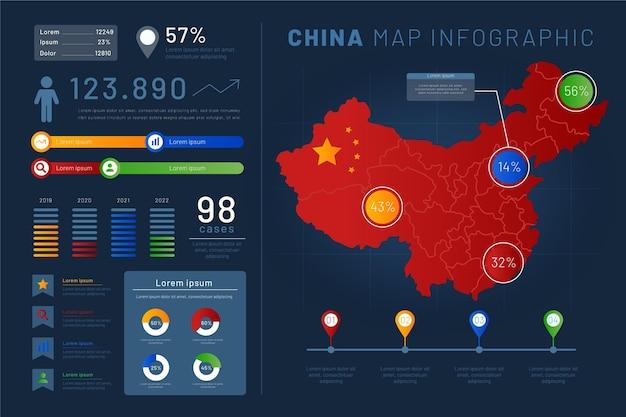 Carte infographique de dégradé de chine