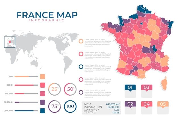 Carte infographique design plat de la france et de l'europe