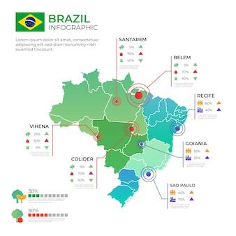 Carte infographique du brésil dégradé