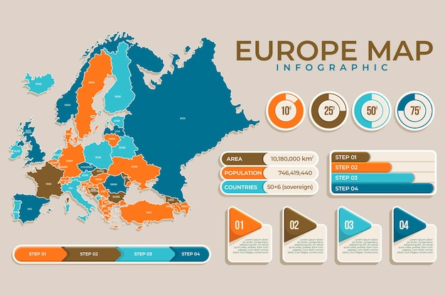 Carte infographique de l'europe au design plat