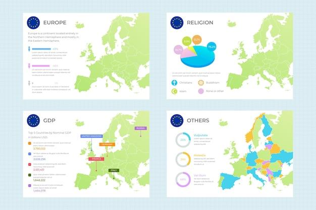 Carte infographique de l'europe au design plat