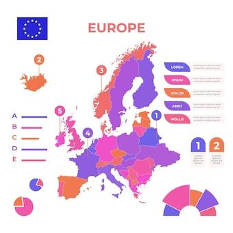 Carte infographique de l'europe dessinée à la main