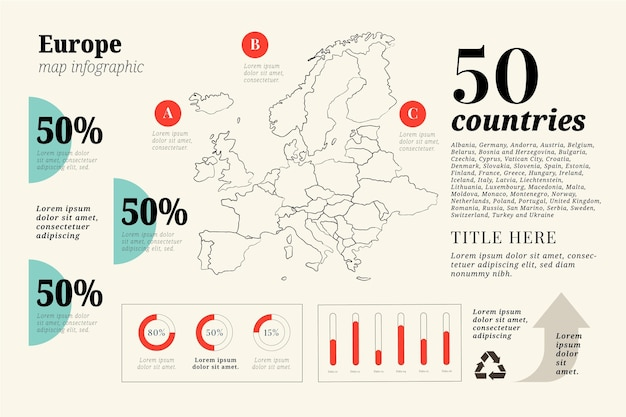 Carte infographique de l'europe dessinée à la main
