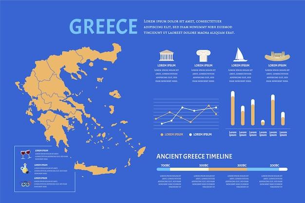 Carte infographique de la grèce dessinée à la main