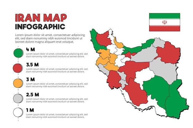 Carte infographique de l'iran