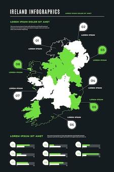 Carte infographique de l'irlande plate