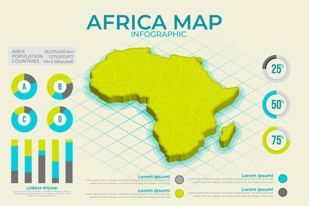 Carte infographique isométrique de l'afrique
