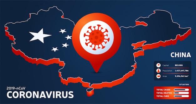 Carte isométrique de la chine avec l'illustration du pays en surbrillance. statistiques sur les coronavirus. virus corona ncov chinois dangereux. infographie et informations sur le pays