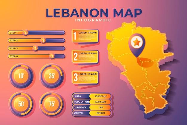 Carte isométrique détaillée du liban