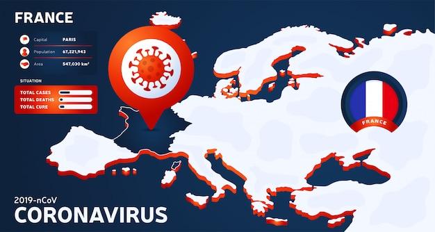 Carte isométrique de l'europe avec illustration pays france en surbrillance. statistiques sur les coronavirus. virus corona ncov chinois dangereux. infographie et informations sur le pays.