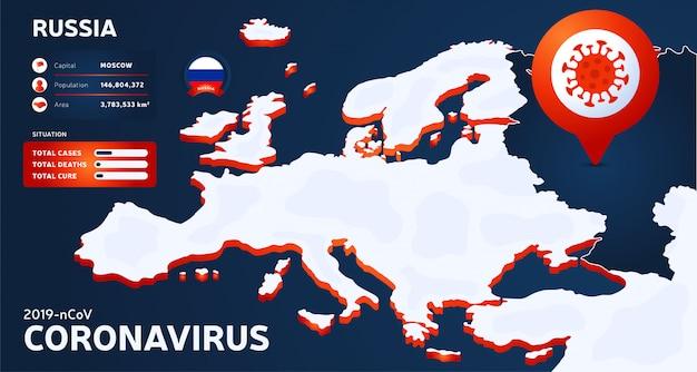 Carte isométrique de l'europe avec illustration de russie pays en surbrillance. statistiques sur les coronavirus. virus corona ncov chinois dangereux. infographie et informations sur le pays