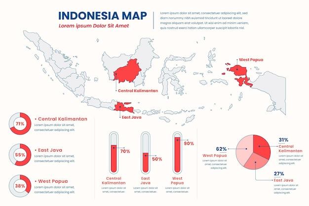 Carte linéaire de l'indonésie